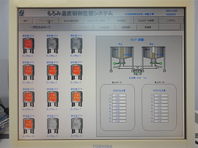management-system5