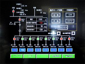 電力監視画面例